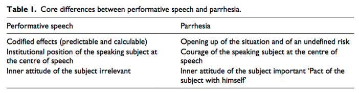 parrhesia-table